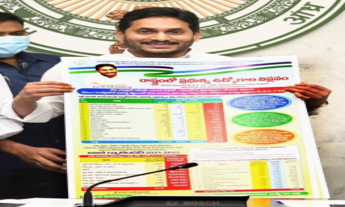 Andhra Cm Releases Job Calendar For 10k Posts In 2021-22-TeluguStop.com