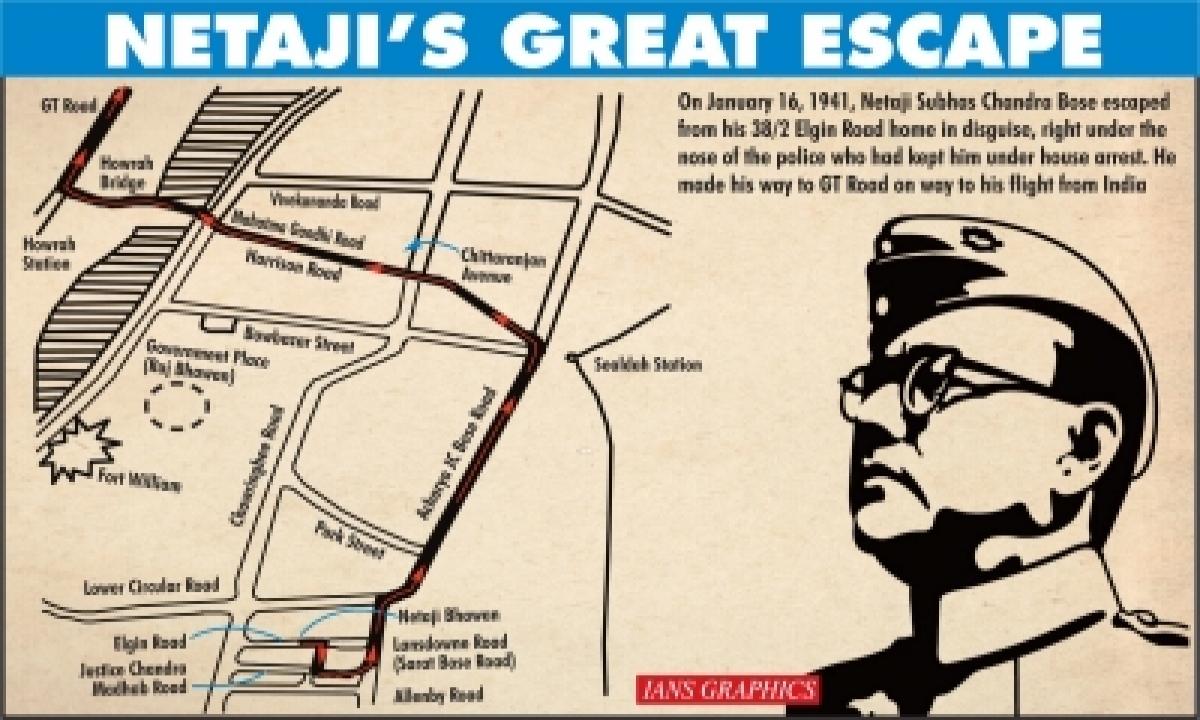 TeluguStop.com - Researcher Shares Netaji's Great Escape Route