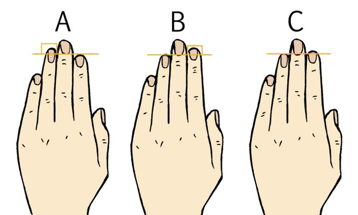 Hand Fingers Length Tells Your Personality-TeluguStop.com