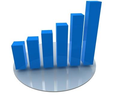 Bullish Commodity Prices Boost Agri Export Prospects-Business-Telugu Tollywood Photo Image-TeluguStop.com