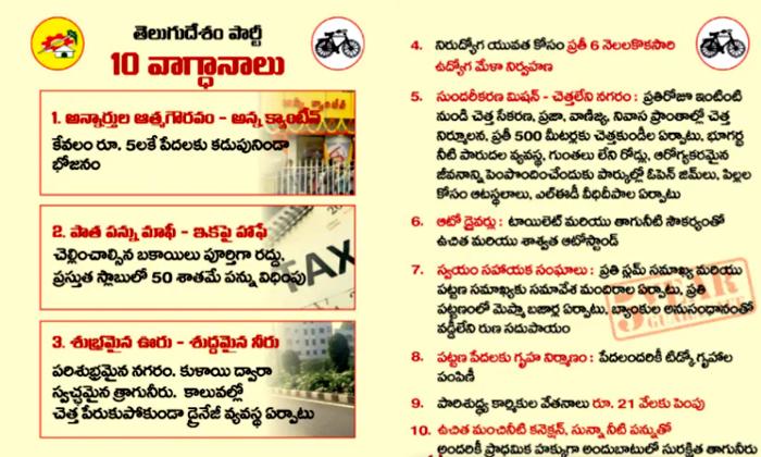 Telugu Comments, Copied Manifesto, Manifesto, Municipal Elections, Navratnalu, Tdp, Vijayasaireddy, Ycp, Ycp Vs Tdp-Latest News - Telugu