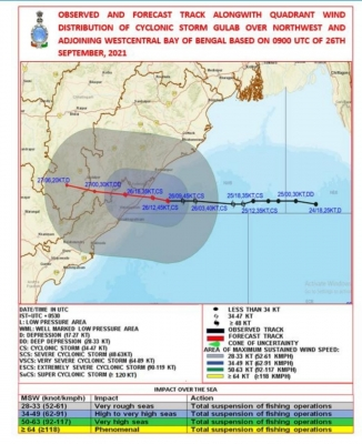 Telcos Seek Andhra Support To Keep Connectivity During Cyclone Gulab-TeluguStop.com
